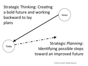 strategic-planning-mistake